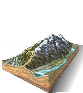 3D Printing Topo